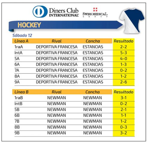 121116_hockey_resultados